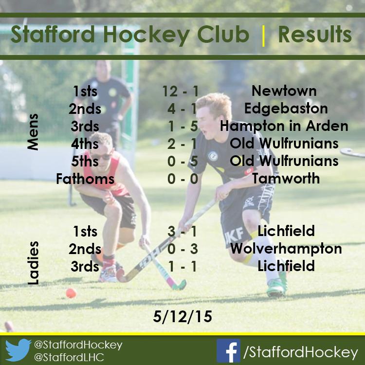 SHC Results 5 dec